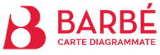 partners-awsolutions-barbe